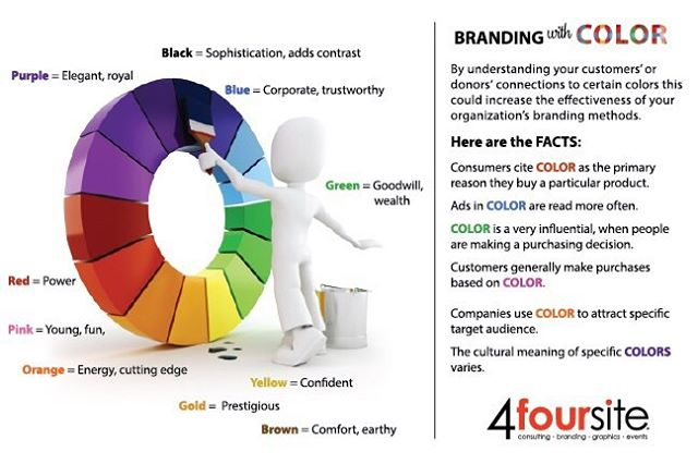 Are you using the best colors to support your brand? Summer is a great time to enhance your image. Get in touch with us at 4foursite.com.