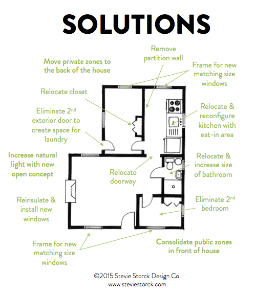 Cabin Floor plan Solutions