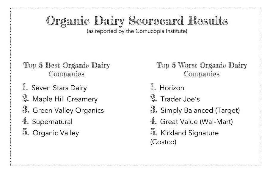 Organic Dairy Rankings.jpg