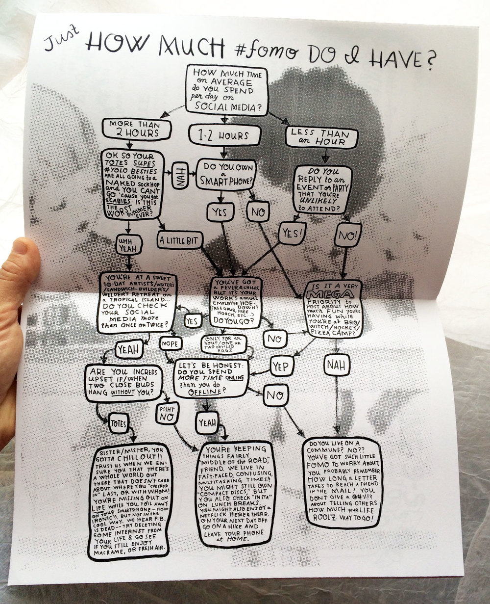 How Much #FOMO Do I Have? , a flowchart, black ink with digital finish,  #FOMOZINE  2015