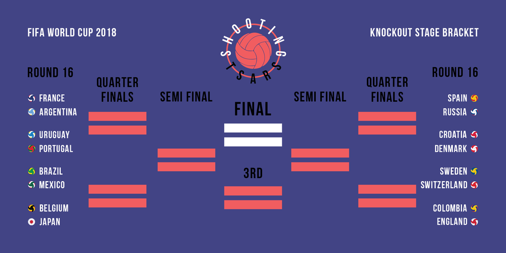 st_wc_bracket.png