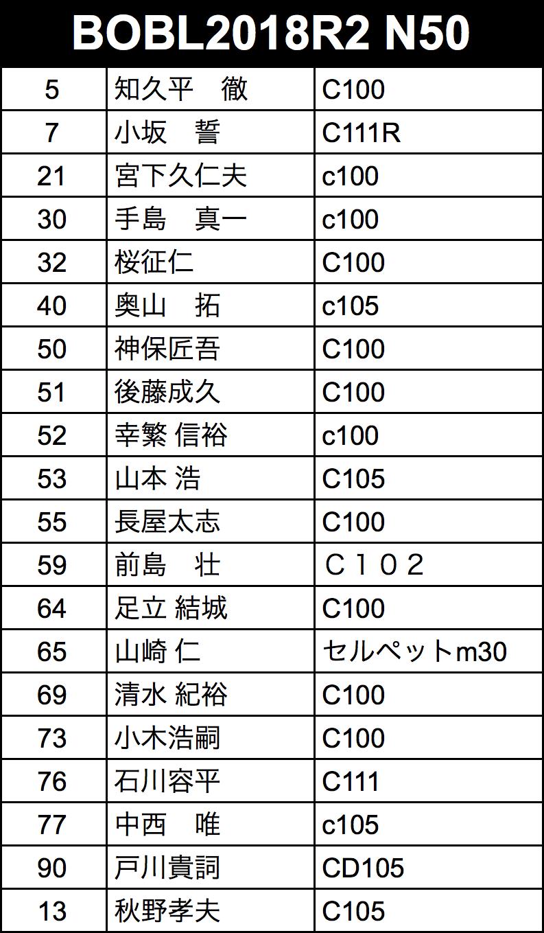 N50.png
