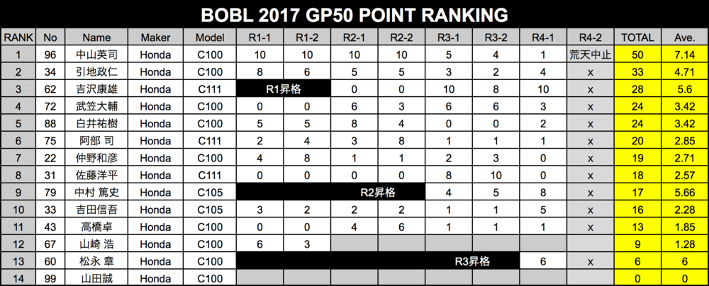 2017RANKING.png