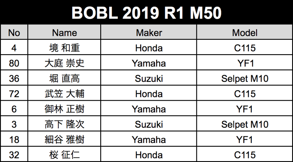 2019r1-m50.png