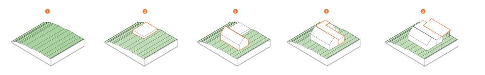 Multiple Project Diagram_Artboard 9.jpg