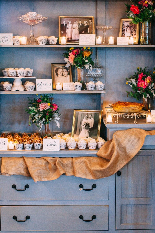 Dessert & Family Signs