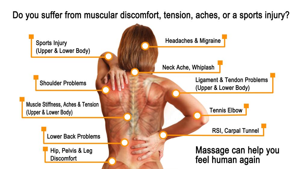 Suffering from Pain. Spa Remedy Massage can help you feel human again.jpg