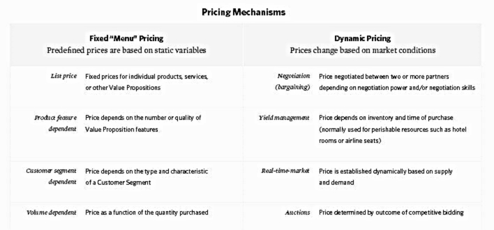 price-mechanisme (rev stream).jpg