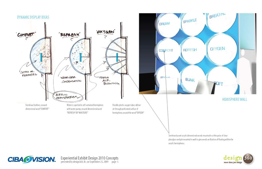 design360_cibavision_page_5.jpg