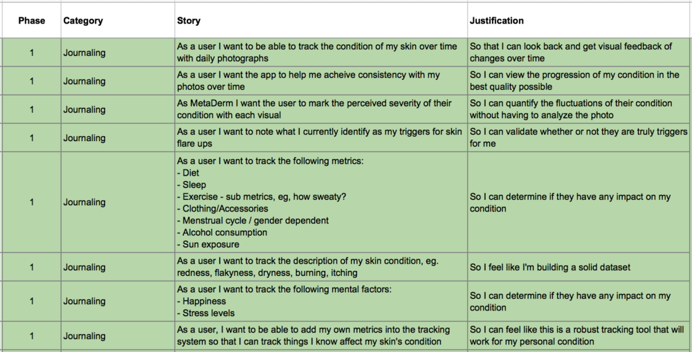User Stories Example.png