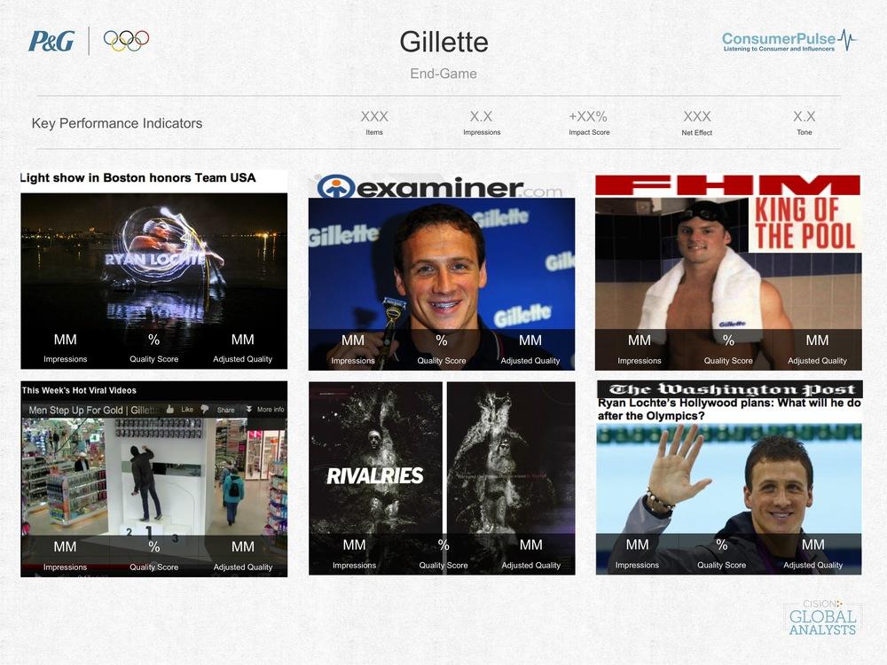 End-Game Gillette 180.jpg
