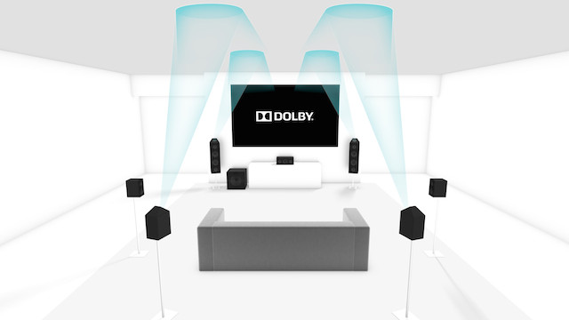 """Dolby Atmos """"Reflected"""" 7.1.4 System"""