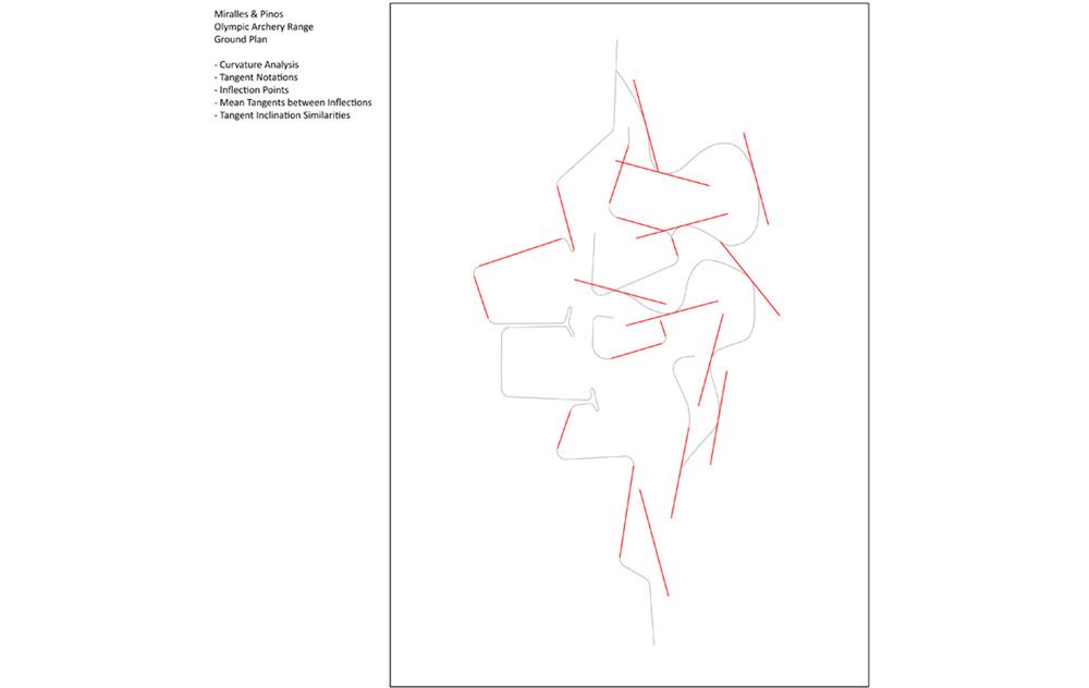 Young & Ayata - Miralles Lines