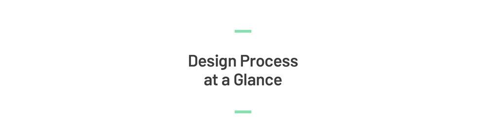 contents_ProcessArtboard 1 copy 10@2x-100.jpg