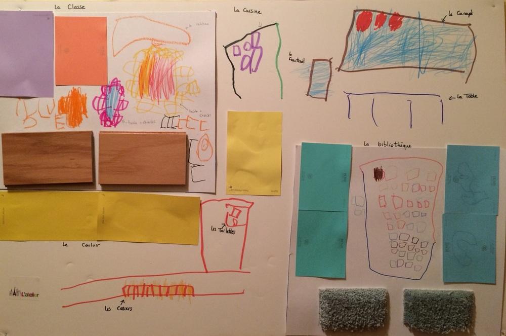 Projet de groupe Moyenne Section : Le plan de L'atelier