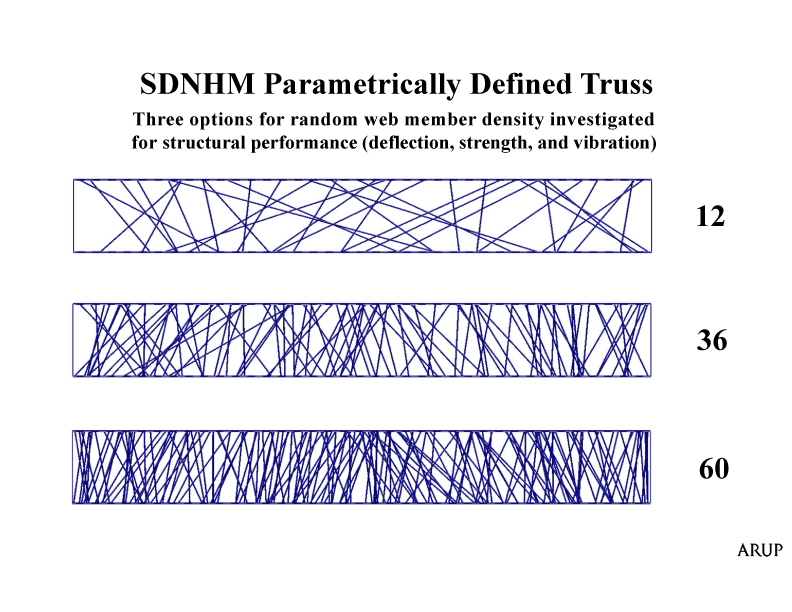 131105---SDNHM-Railing_Truss-Study-Results.png