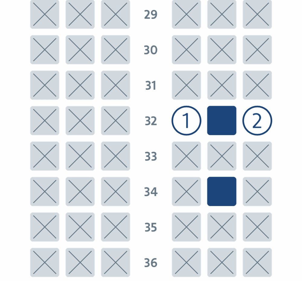 We selected the aisle and window seat of row 32. That left the middle one empty for our flight.