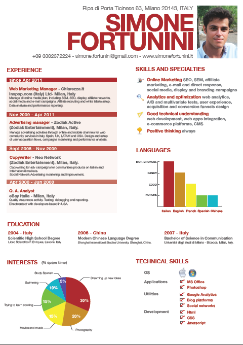 Executive style resume template