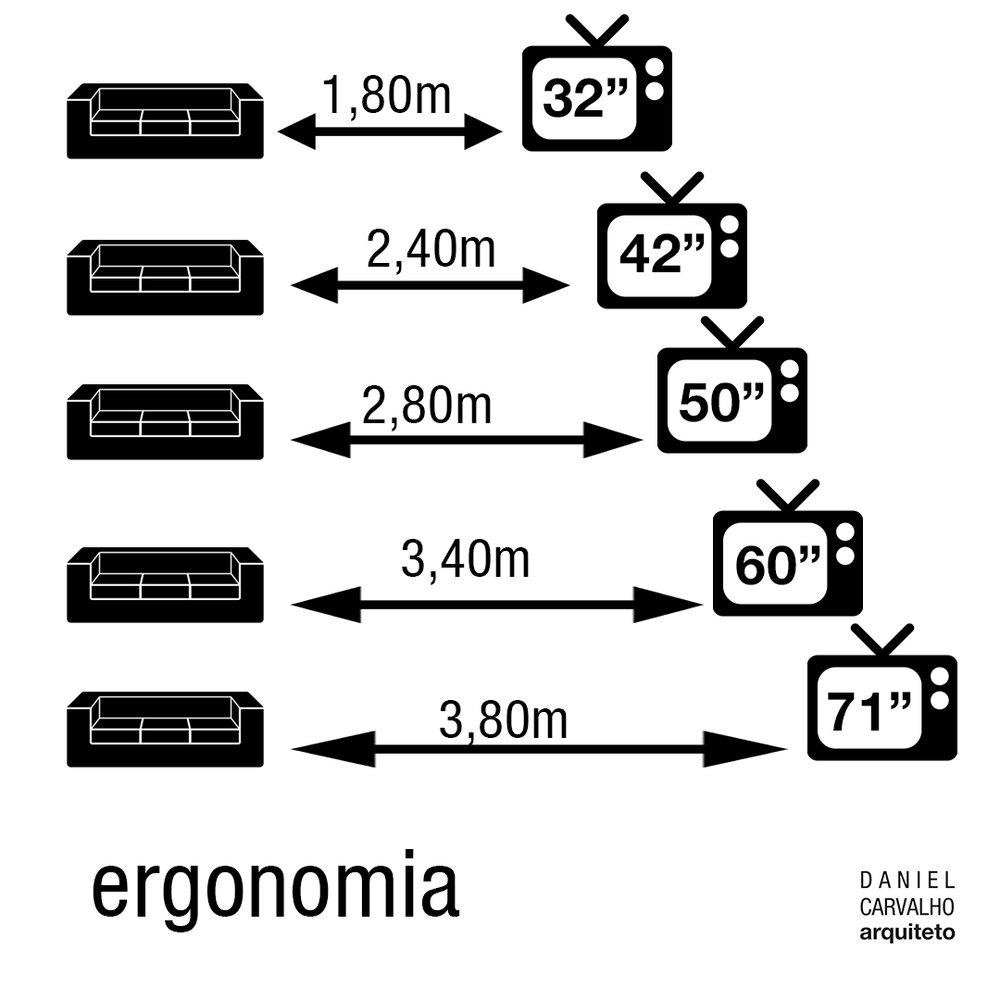 Tamanho da tv x dist ncia do sof daniel carvalho - Distancias recomendadas para ver tv led ...