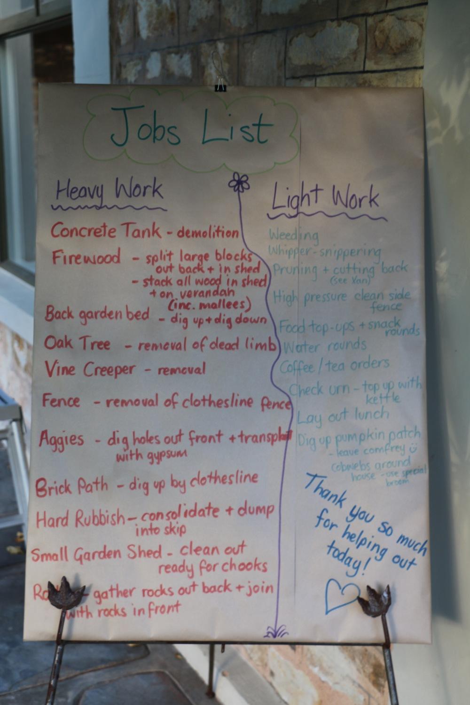 Jobs List