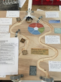 9th grade English assignment: an essay on 'The School to Prison Pipeline', transformed into a marble run of cause and effect with the help of the Design Realization Garage. By Marcus F., Class of 2019