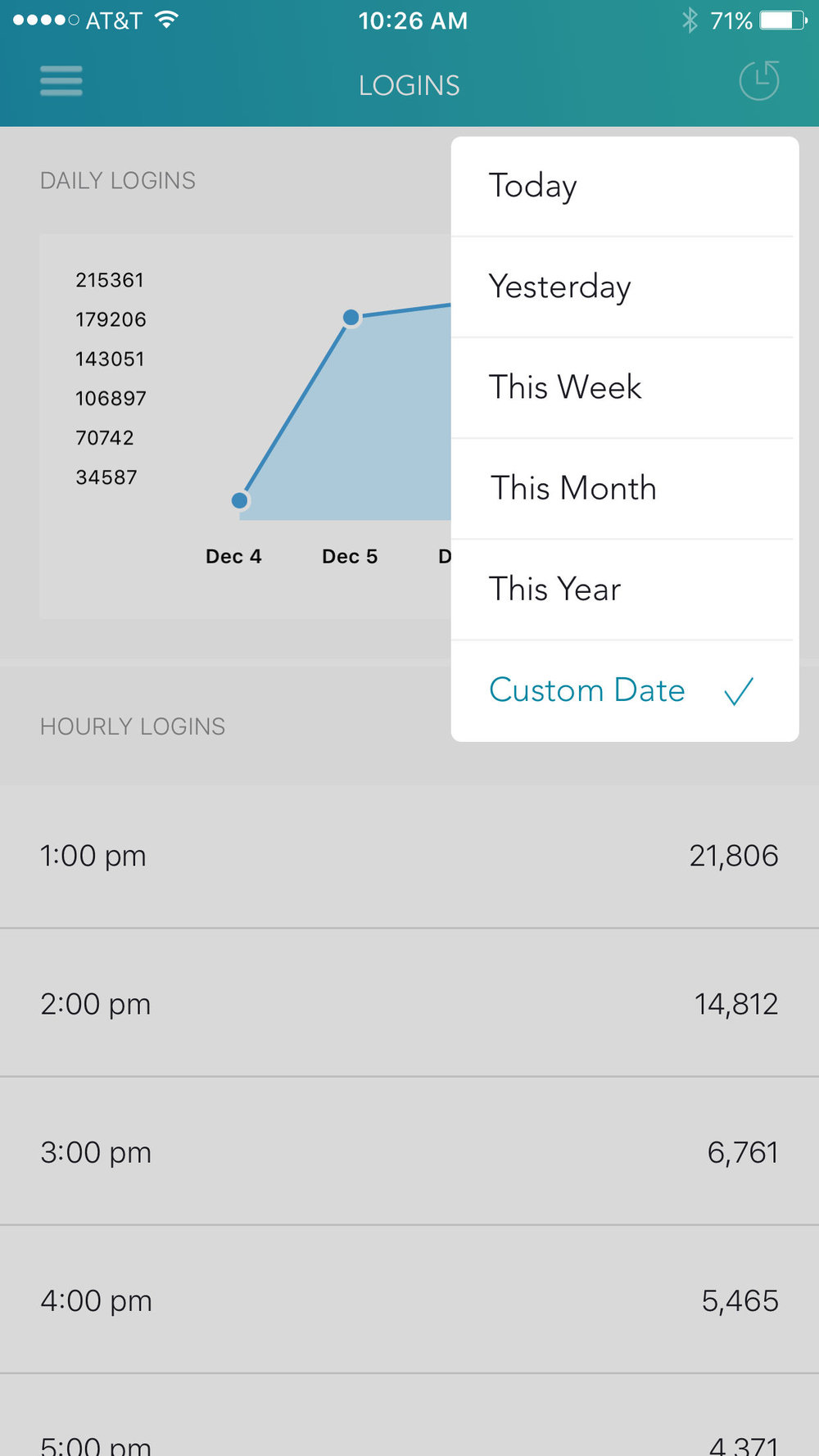 Analytics iOS iPhone app.jpg