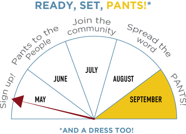 This over-simplified graphic is filling in for awesome photos of our pants which we'll have as soon as Chelsea and I are in the same place at the same time and it's not dark out.