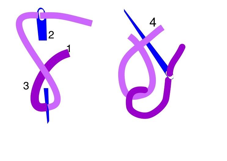 rosette chain