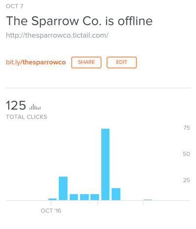 thesparrowco bitly.png