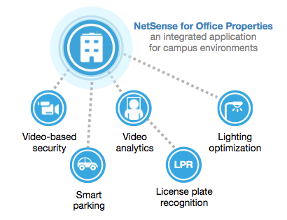 netsense-office-properties-sensity