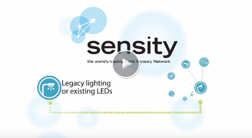 Sensity Corporate Overview
