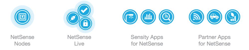 NetSense Icons