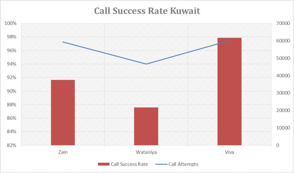 CSR Kuwait.png