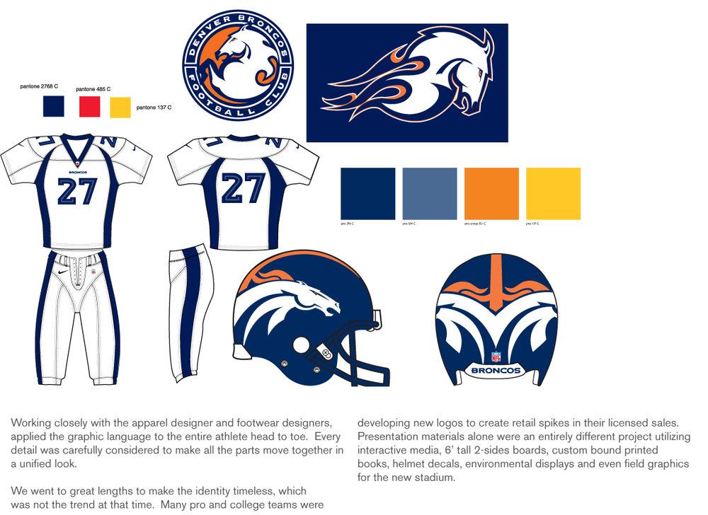 Broncos-Creative-Process-4.jpg