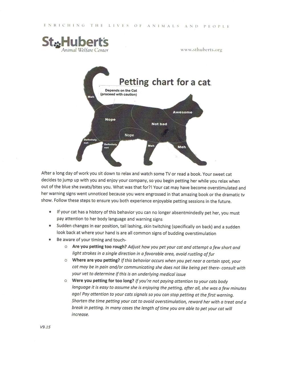 petting chart.jpg