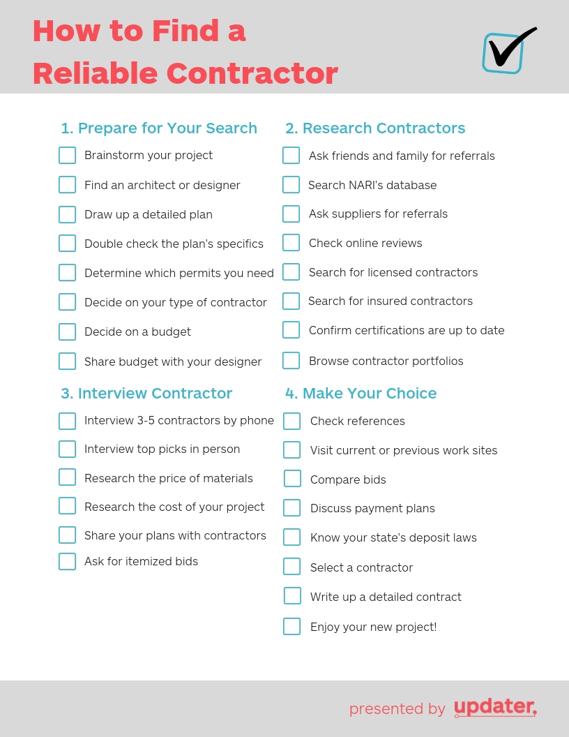 Find a Reliable Contractor Checklist.jpg