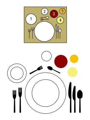 table_setting_diagram2