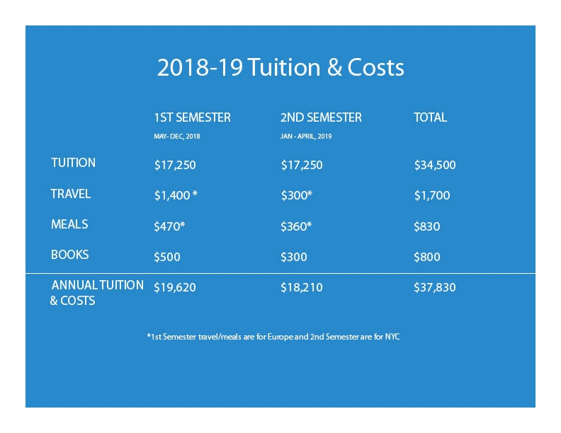 Tuition and Costs Graphic 2018-19.jpg