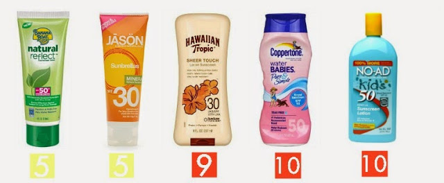 Banana Boat Natural Reflect SPF 50, Jason Mineral Sunscreen SPF 30, Hawaiian Tropic Sheer Touch SPF 30, Water Babies SPF 50, No-Ad Kids Sunscreen SPF 50