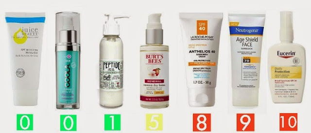 Juice Beauty SPF 30 Oil-Free Moisturizer, Coola Makeup Setting Spray, Erin's Faces Peptide SPF 30, Burt's Bees Renewal Lotion SPF 30, La Roche Posay Anthelios SPF, Neutrogena Age Shield Face SPF 70, Eucerin Daily Protection Moisturizing Lotion SPF 30