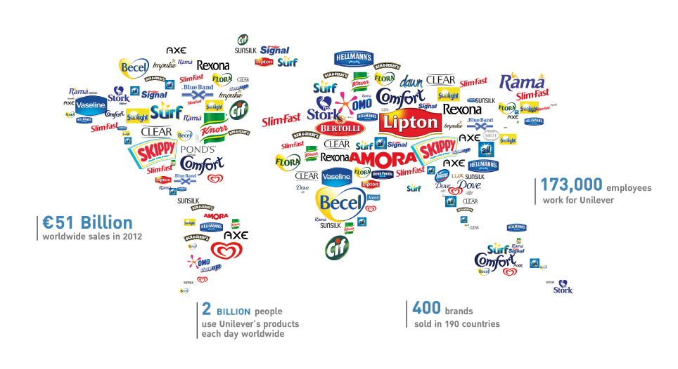 Unilever   - An example of a leading company putting sustainability into the heart of their business & growth model.