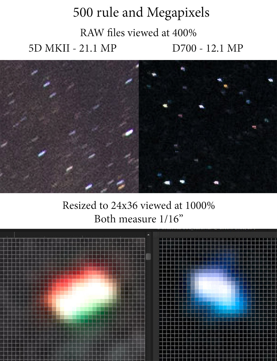 How to avoid Star Trails with the '500 Rule'