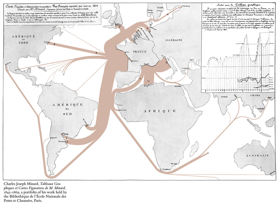 Charles Joseph Minard's map of French wine exports for 1864.