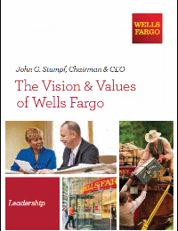 Vision and Values of Wells Fargo