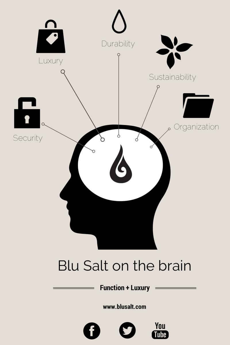 Blu Salt on the brain.png