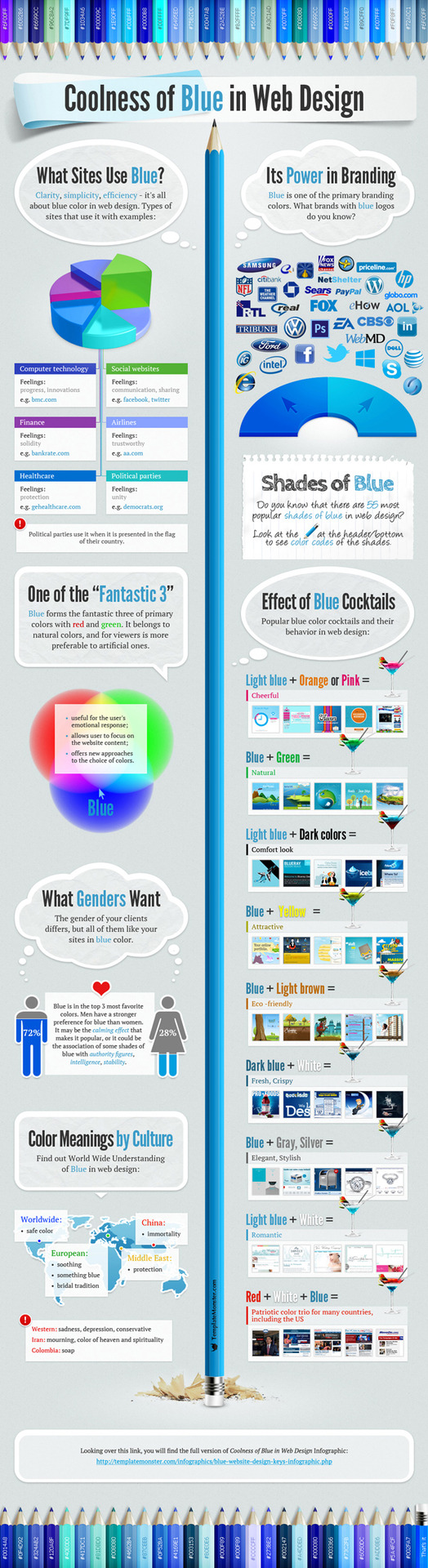 Facebook and Twitter use the color blue, most healthcare companies use the color blue. According to an infographic by TemplateMonster, blue is one of the most popular colors for logos, and it is the dominating the web—but why?  'Coolness of Blue In Web Design' explains that the color gives off positive feelings of progress, innovation, communication, sharing, solidity, trustworthiness, security and unity.   Source