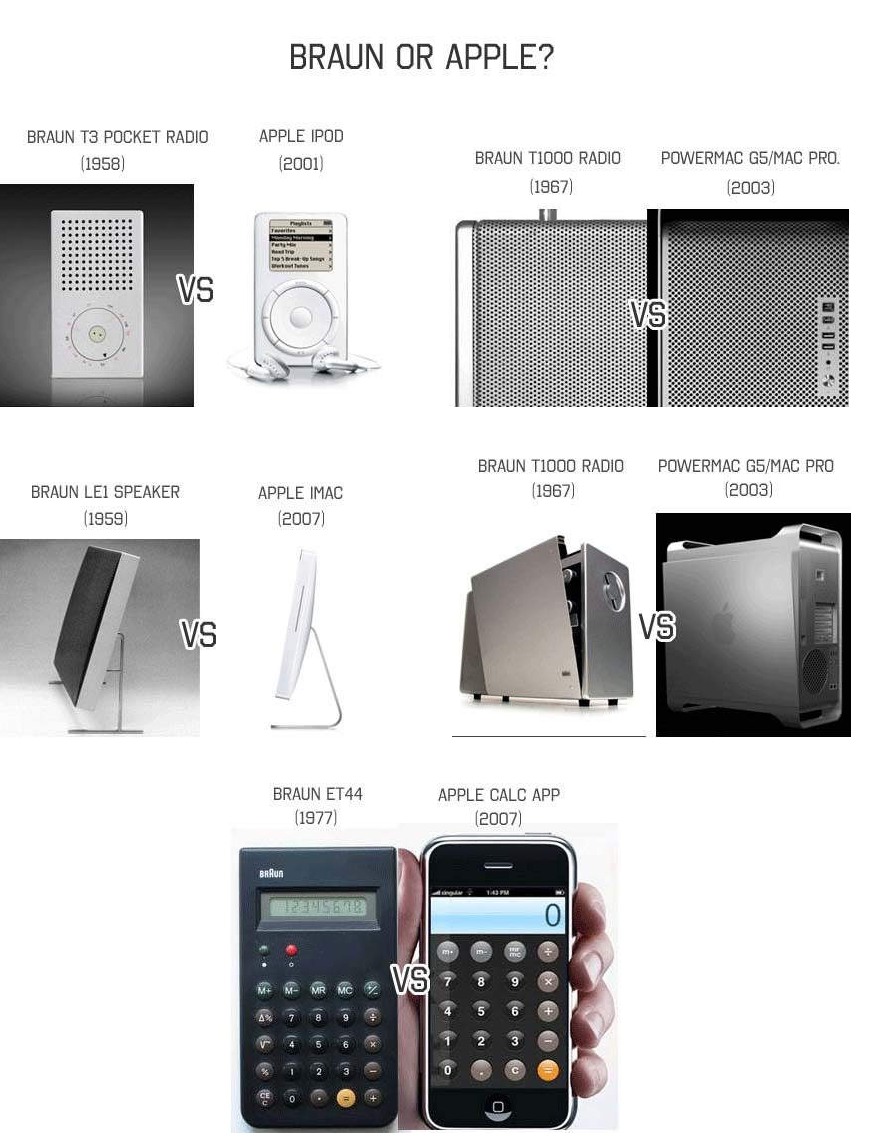Svbtle: Braun v. Apple  Source