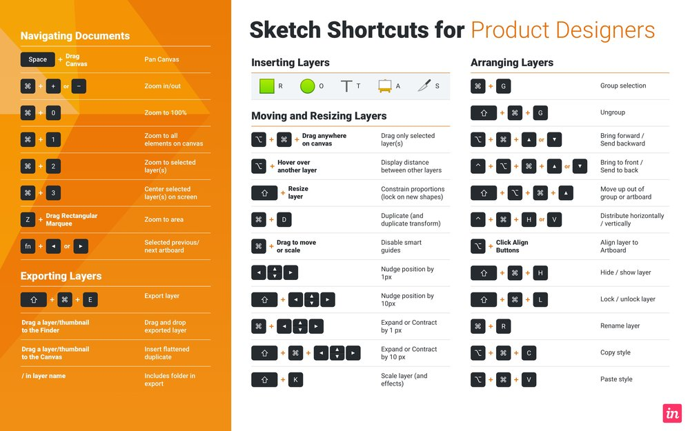 Sketch Shortcuts for Product Designers.jpg
