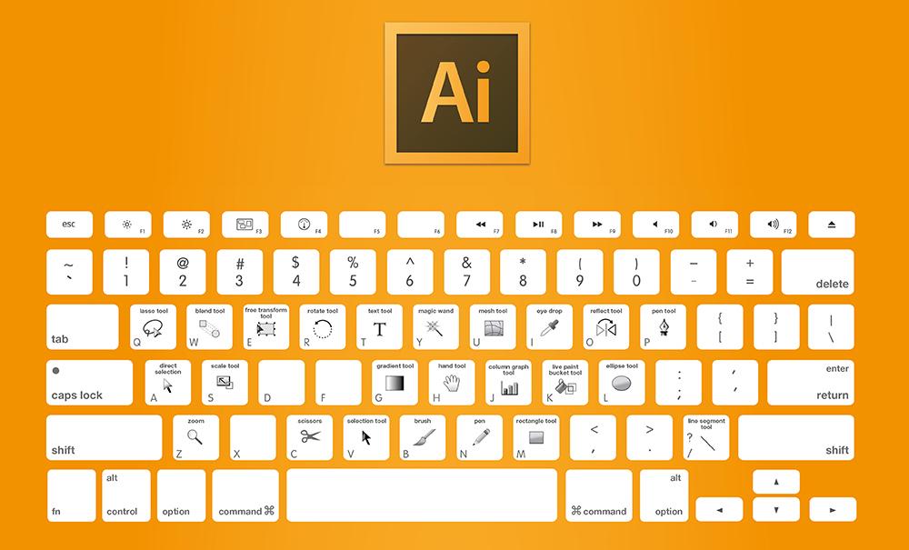 2015-illustrator-keyboard-shortcuts-cheat-sheet.jpg