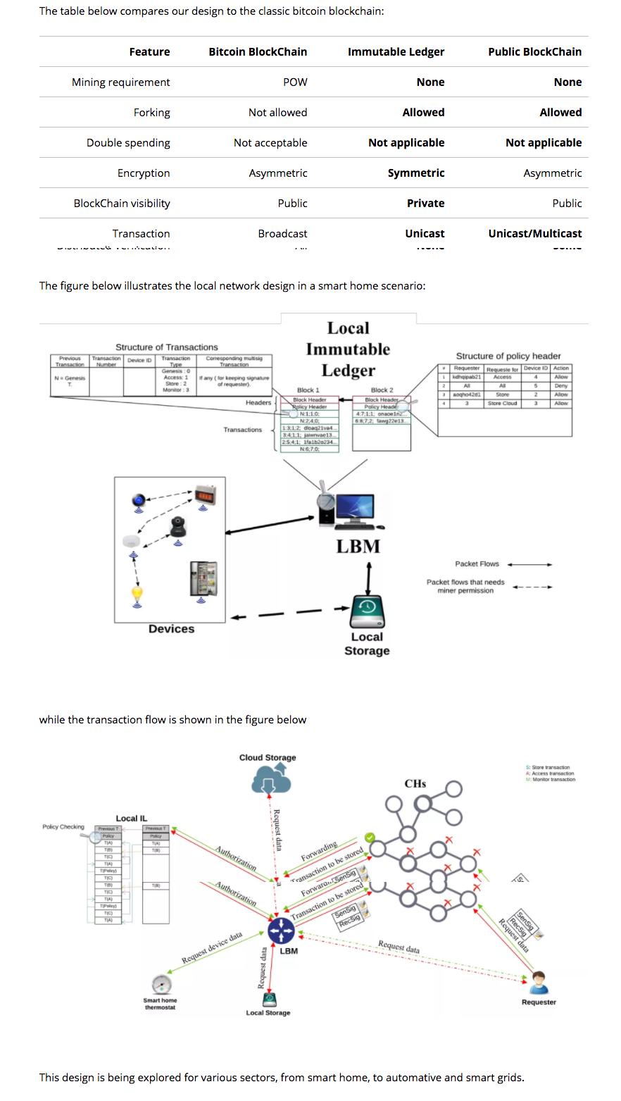 GT Nexus Power Information